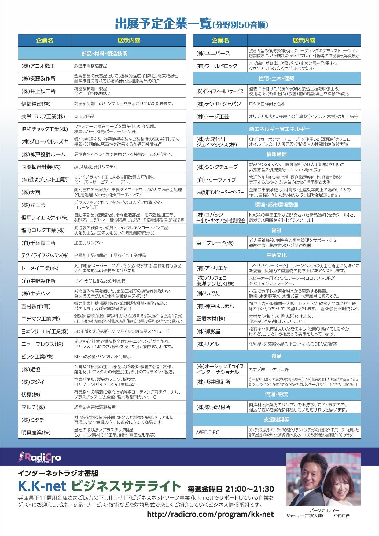ビジネスマッチングフェア2017パンフレット_02